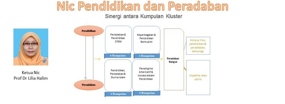 slaid2