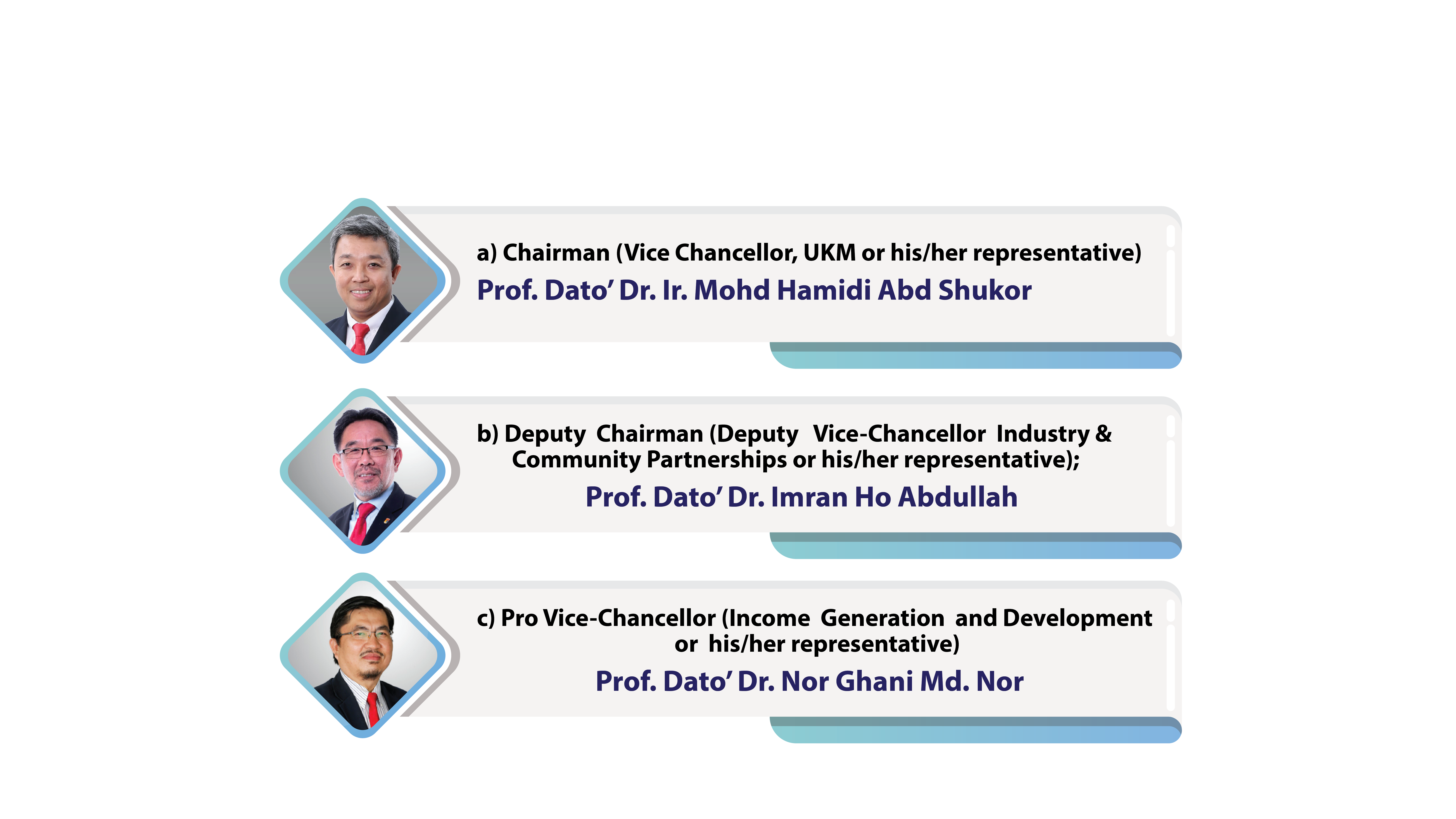 Governance Of The Chair Ukm Ysd Chair In Climate Change