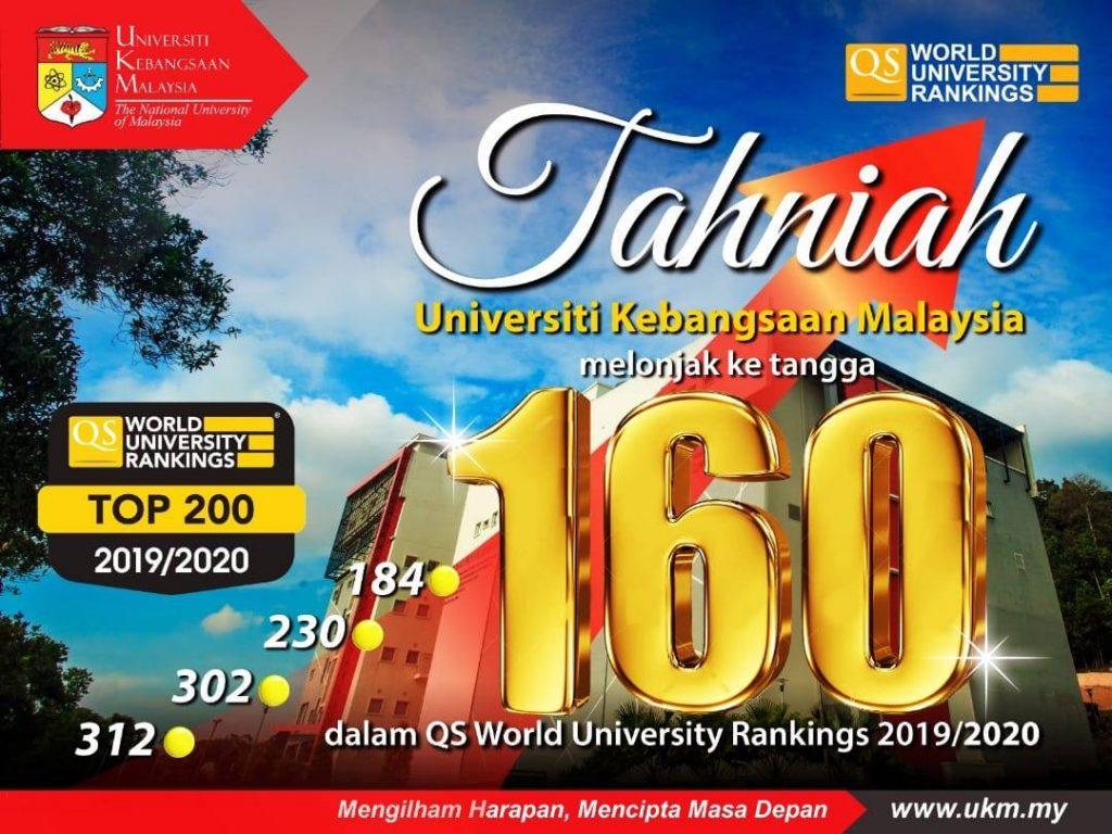 UKM QS World Ranking