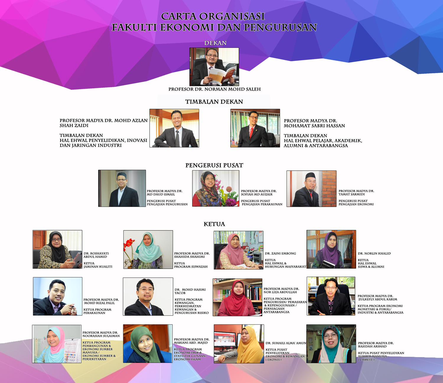 organization chart of the faculty  u2013 faculty of economics and management