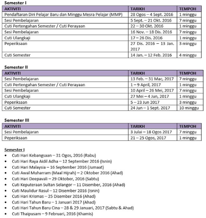 sesi akademik 2016-17