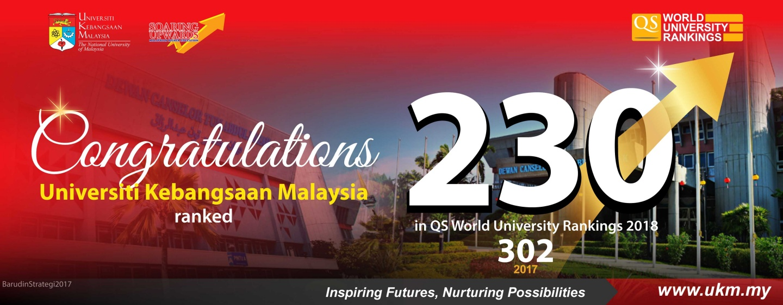 Tahniah 230