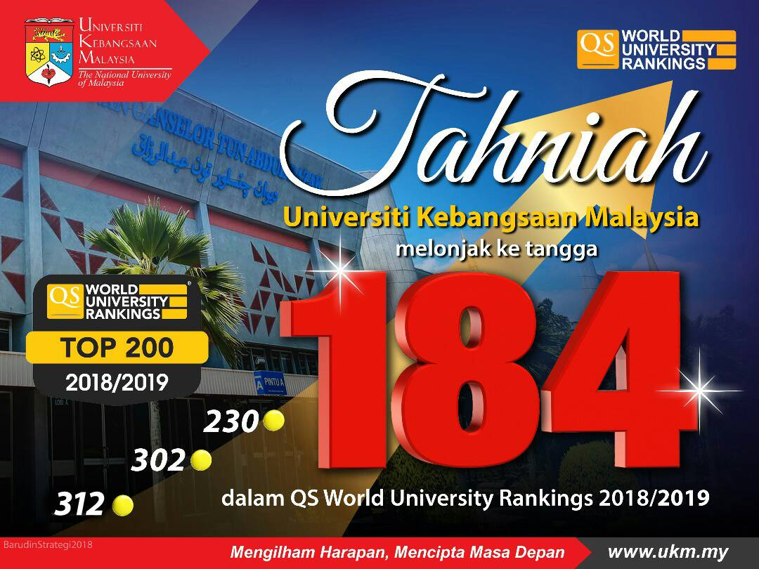 UKM Top 200 World University