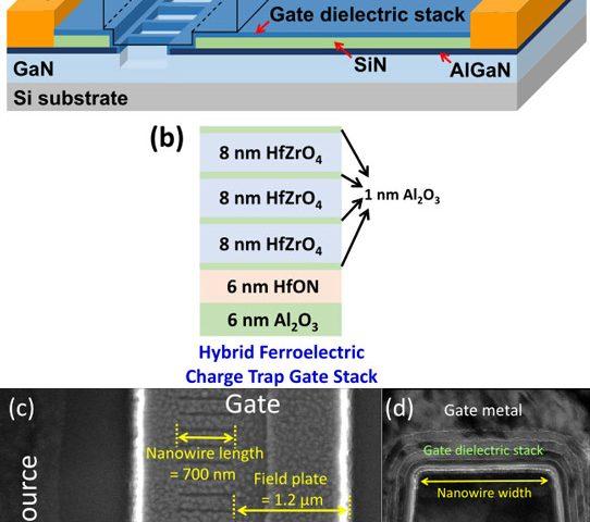 Institute of Microengineering and Nanoelectronics