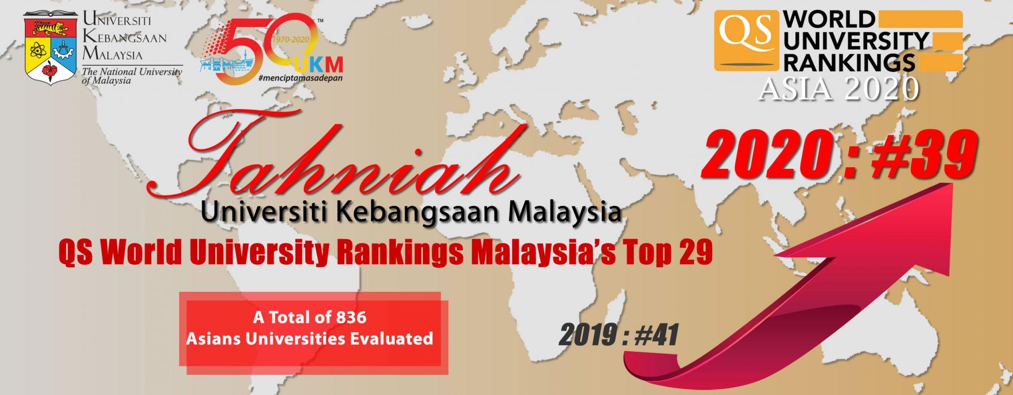 QS Ranking (Asia)