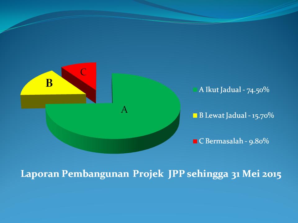 reportprojek MEI