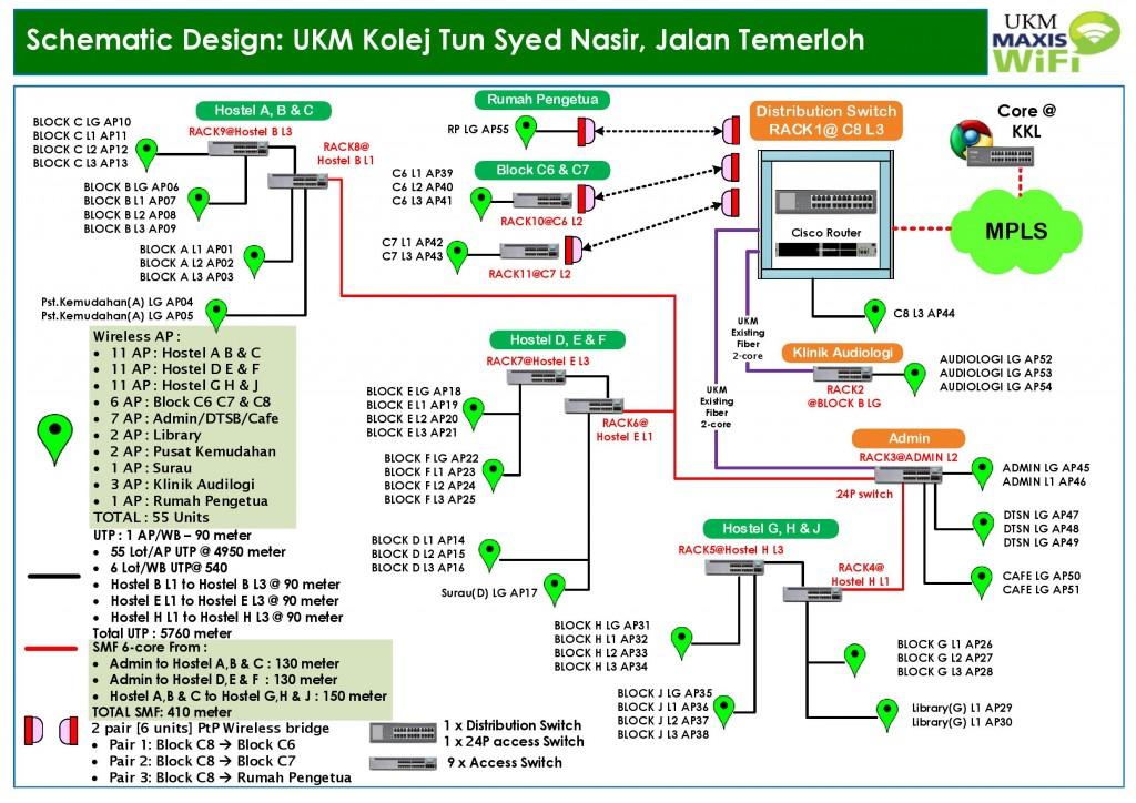 2 - Kolej Tun Syed Nasir, Jalan Temerloh Site Marking Report-page-005