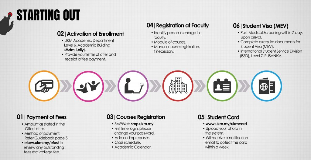 Student Mobility and Exchange Programmes