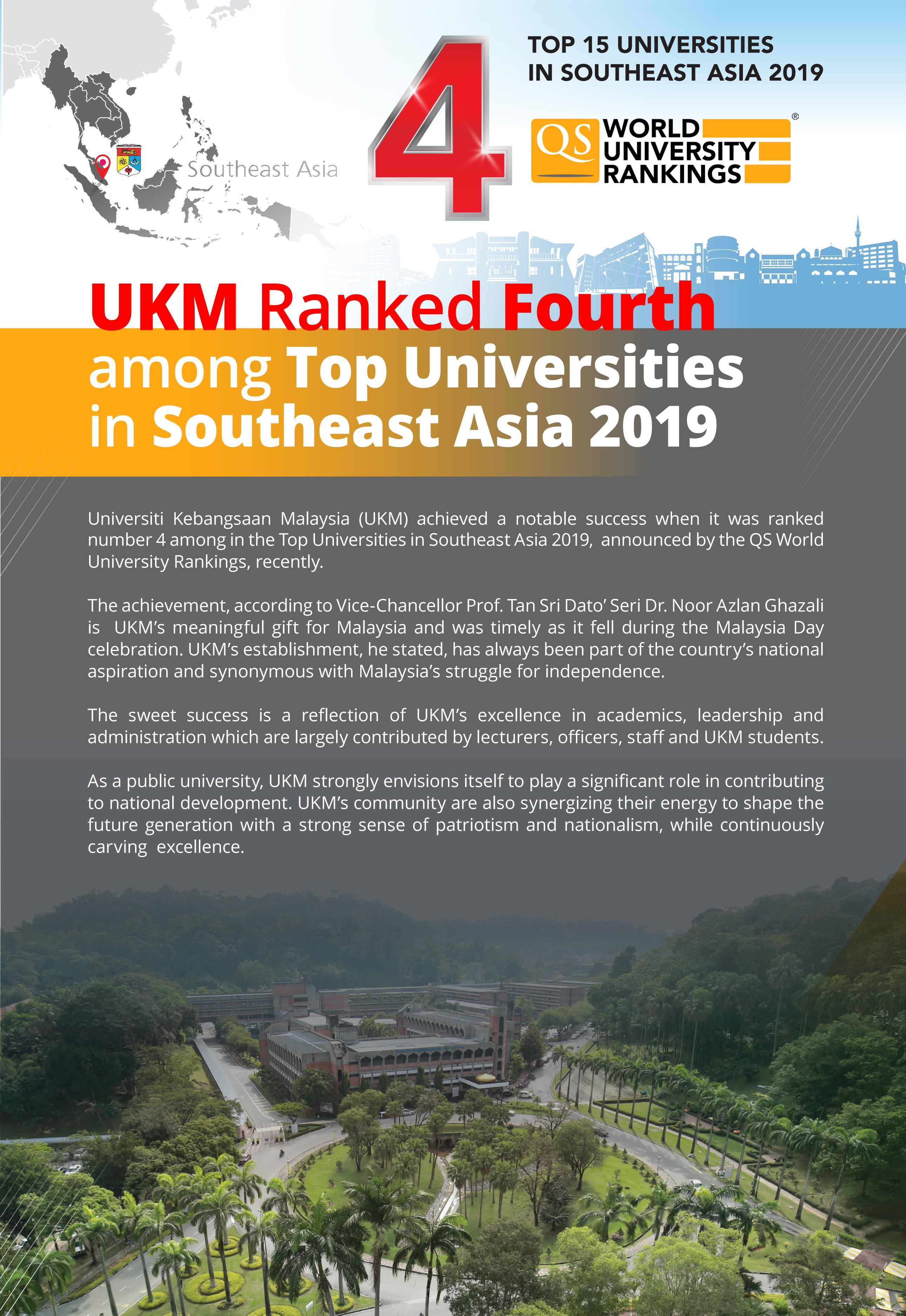 UKM Ranked Fourth among Top Universities in Southeast Asia 2019