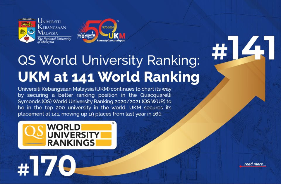 141 World Ranking Congratulations Ukm Sekretariat Pengajian Prasiswazah