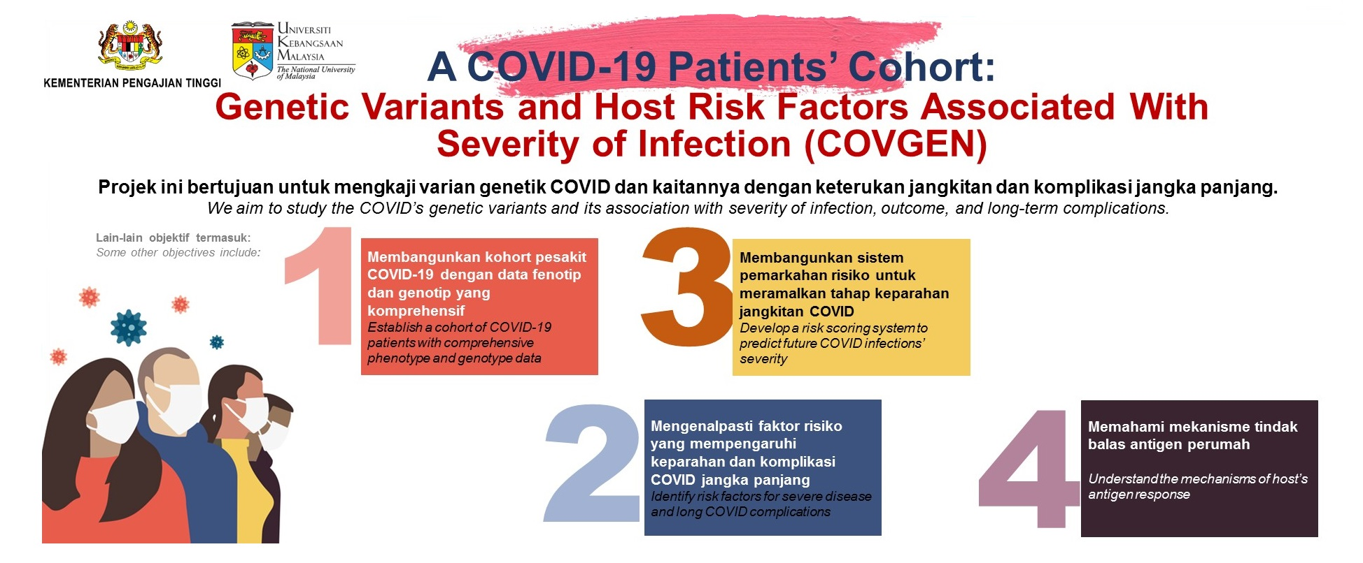 Genetic Variants and Host Risk Factors Associated With Severity of Infection (COVGEN)